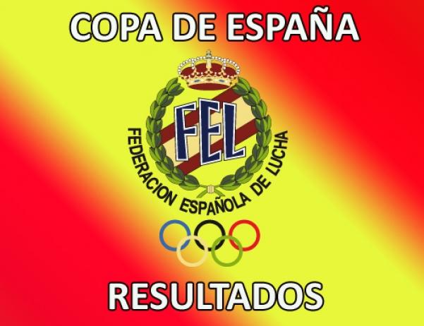 Resultados Copa de España